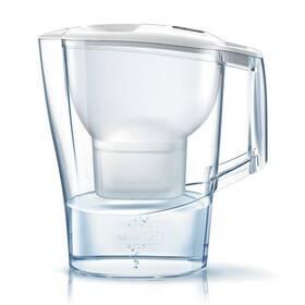 Filtrácia vody Brita Aluna Starter pack